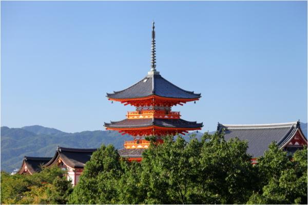 iconic Kyoto