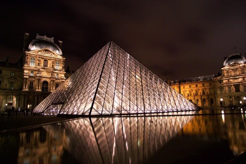 Museum Louvre Paris Auf dem Brinke