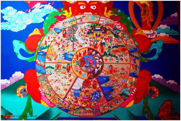 Wheel of Life @ Buddhist Temple, Manali