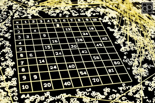 tables multiplication food cuisine alimentation