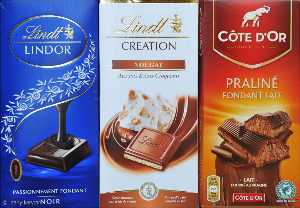chocolate packaging blue, white and red
