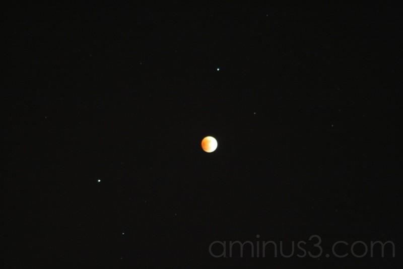 Lunar System
