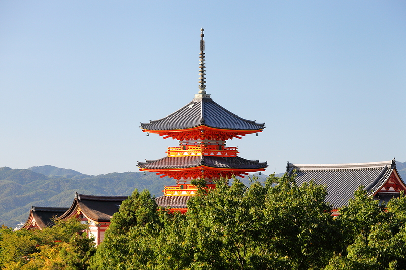 classic kyoto