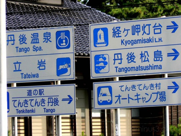 Signs for Tourists