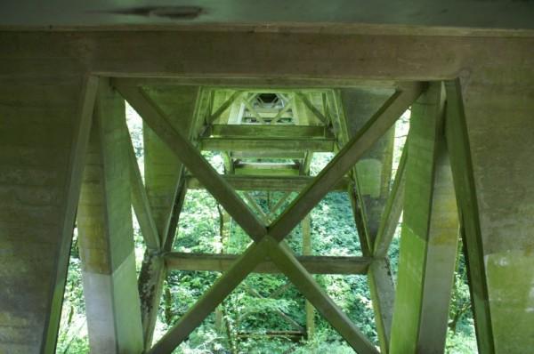 beware of trolls under the bridge