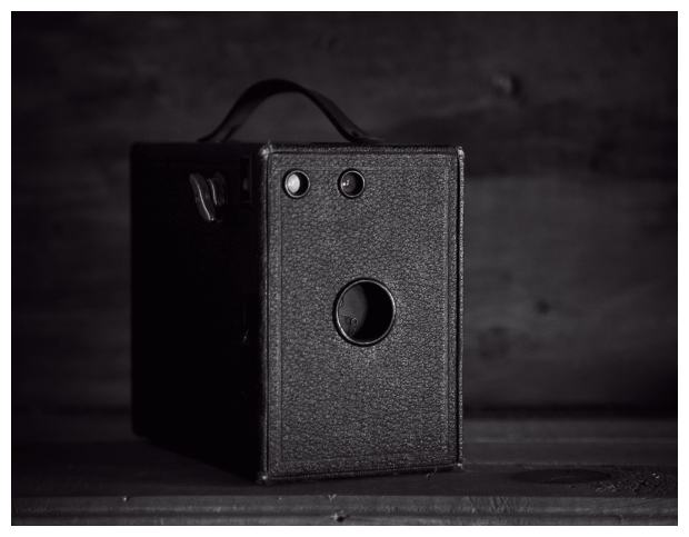Agfa Ansco 2A Goodwin Box Camera