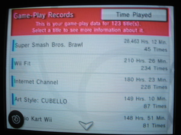 wii usage on nintendo channel