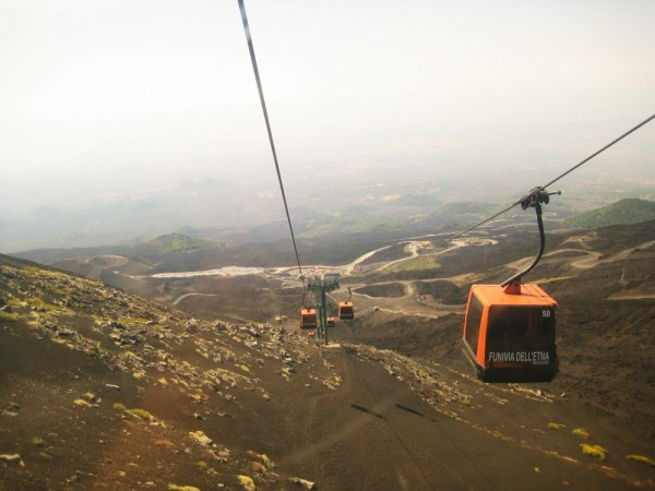 Going to Mount Etna