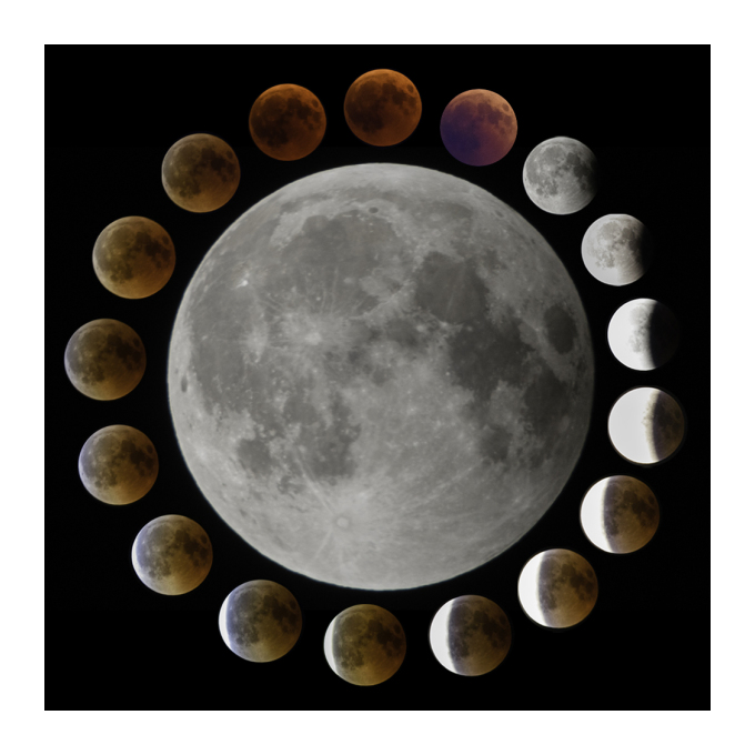 Lunar Eclips July 2018