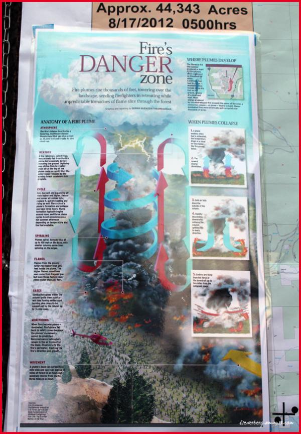 Poster explaining fire
