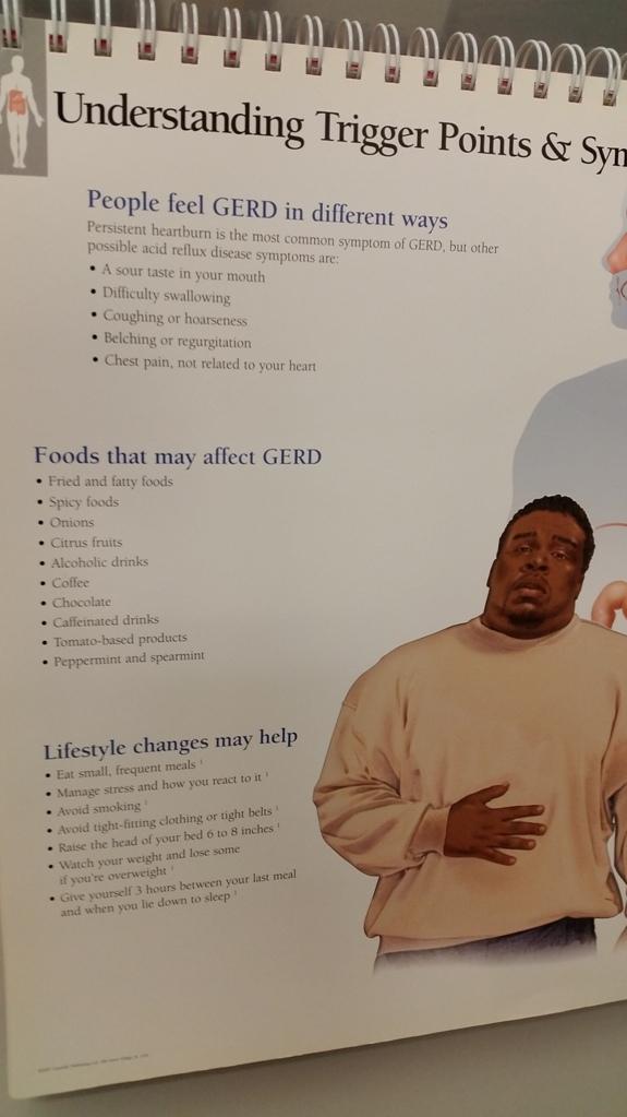 Understanding GERD