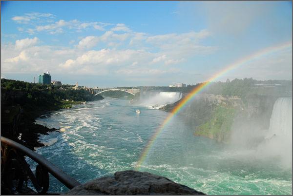 Rainbow at Niagara