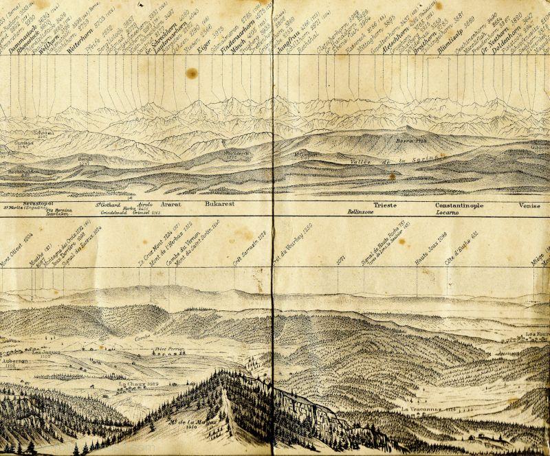 LE panorama du Chasseron II