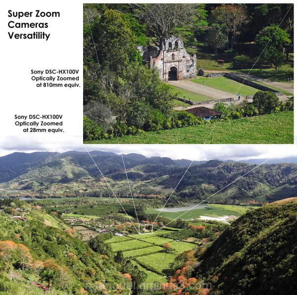 Super Zoom Cameras aaanouel